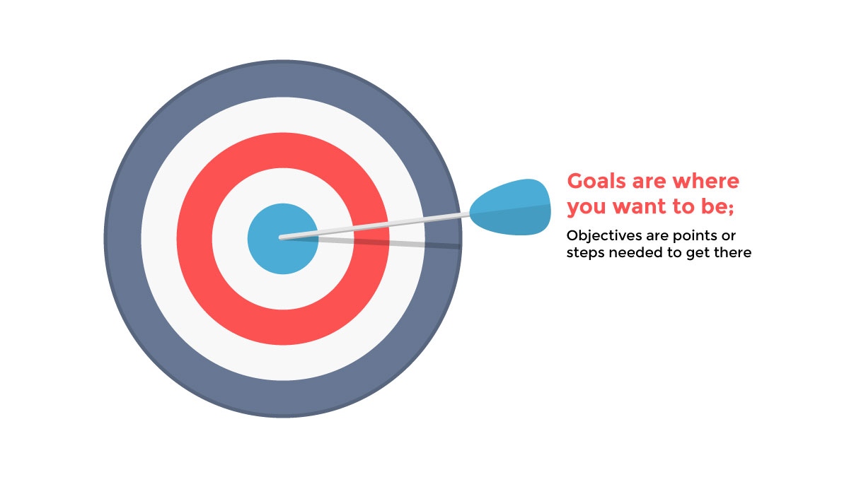 Get leads marketing Goals