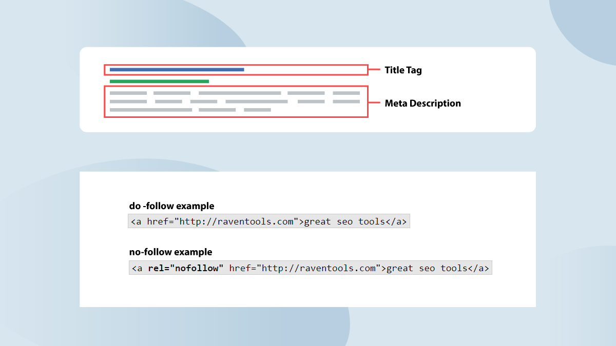 [image with meta tags, title tags, do-follow and no-follow tags SEO